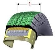 Däckmönster område - där det går att reparera däcket
